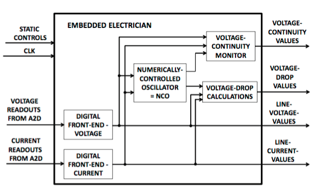 embedded electrician