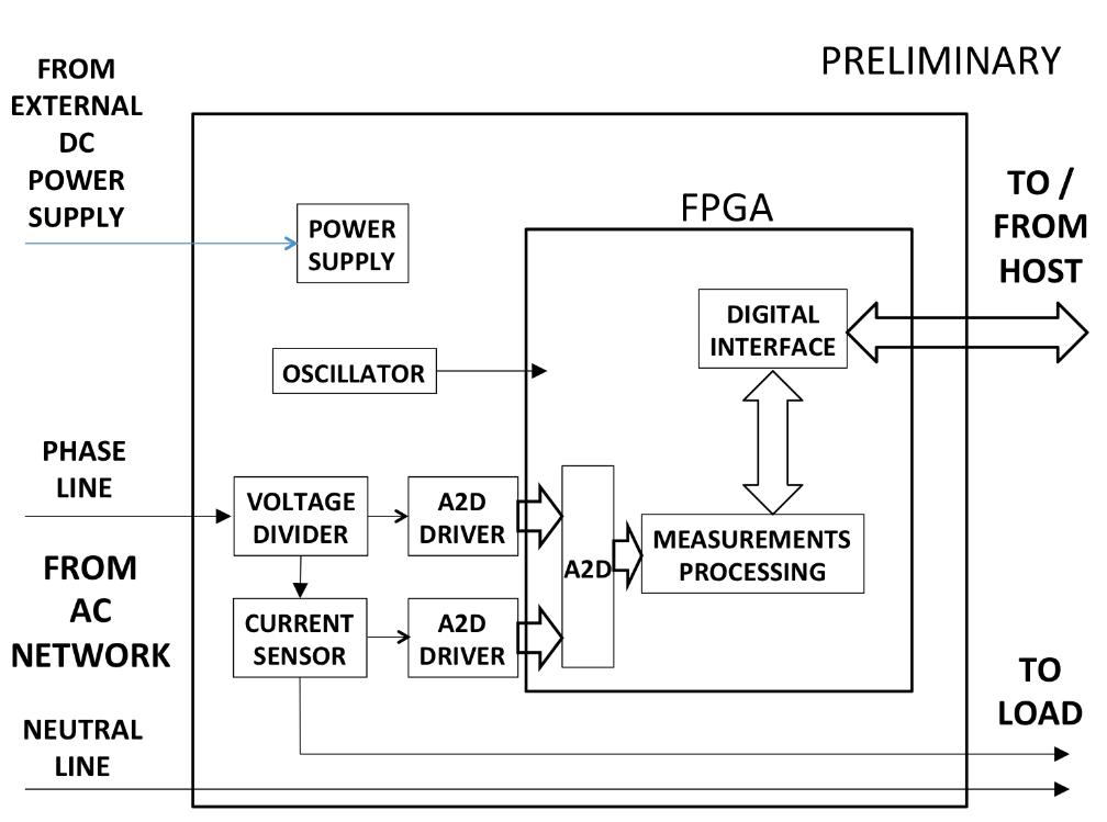 Embedded Electrician module
